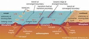 Seafloor Secrets