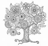 Trees Coloring Tree Adult Tranquil Pages Colouring Mandala Sheets Books Designs Stress Circle Printable Zentangle Illustration Relieving Shape Mandalas Paper sketch template