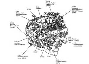 similiar 1999 ford 5 4l engine diagram keywords ford 5 4l engine diagram 1970 get image about wiring diagram
