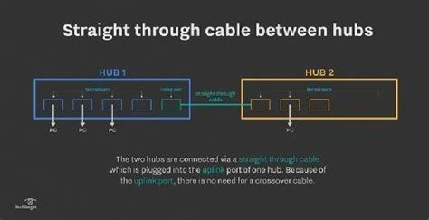 How Set Cat Utp Crossover Cable
