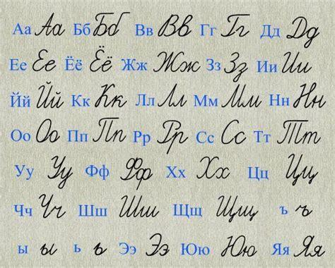 Russian Handwritten Alphabet  Learning  Learn Russian, Alphabet, Russian Language Learning