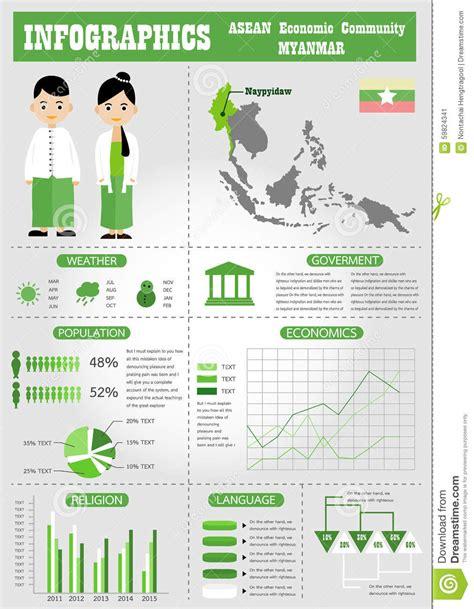 asean economic community aec map infographics myanmar stock illustration illustration of asea