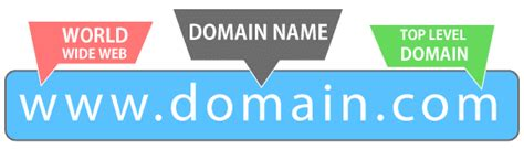 It Domain Names  Keywordsfindcom. Complete Chiropractic Health. Tax Sheltered Annuity Withdrawal. At&t Home Telephone Service Hsbc Bank Review. A Med Ambulance Service Credit Cards To Apply. Time Warner Website Hosting A I Prince Tech. Georgia Automobile Insurance. Auto Insurance In Delaware Shan Warnock Smith. How To Use Countif In Excel Anxiety Or Adhd