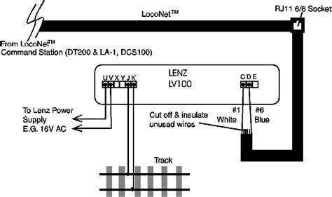 mixing digitrax lenz trains4africa