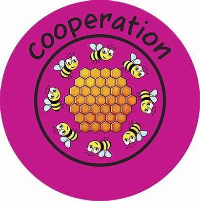 Cooperation Values Ethos Copy Dps Downside Primary