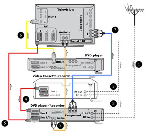 hdmi to component wiring diagram hdmi get free image