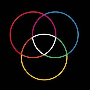 Venn Diagram 3 Circles Markings By Thermmark