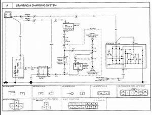Kia Carnival 2003 Wiring Diagram