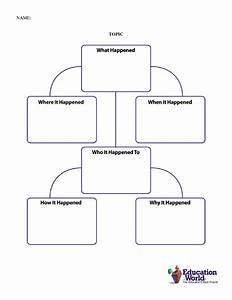 process flow chart template word portablegasgrillwebercom With flow charts templates for word