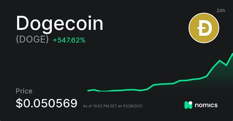 $DOGE - Dogecoin Price, Charts, All-Time High, Volume ...