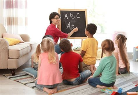 early childhood education degree salary guide in 634 | Teacher and Class ABCs on Chalkboard