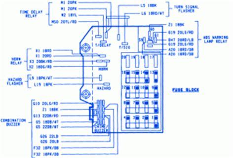 Dodge Fuse Diagram dodge dakota 2 5l 1996 fuse box block circuit breaker