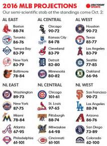 Nl Baseball Standings by Mlb Win Totals How We See The 2016 Season Unfolding