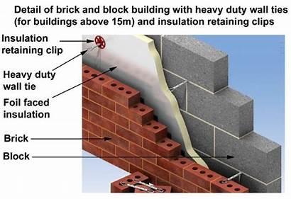 Brick Block Wall Ties Insulation Clips Retaining