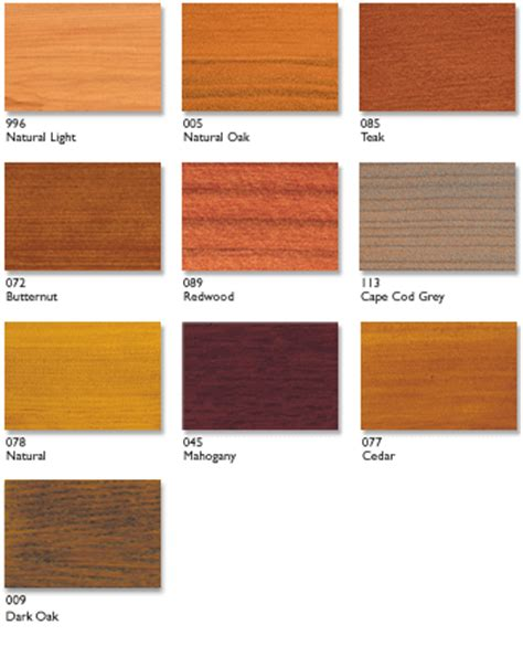 Sikkens Deck Stain Cedar by Sikkens Wood Care Finishes For Log Homes Cabins And