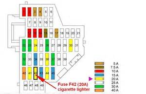 vw jetta tdi fuse box diagram image similiar 06 jetta fuse diagram keywords on 2013 vw jetta tdi fuse box diagram