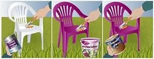 Peinture Pour Plastique Extérieur : peinture pour mobilier de jardin en plastique survl com ~ Dailycaller-alerts.com Idées de Décoration
