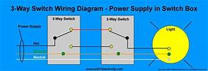 Wiring Diagram Guitar 3 Way Switch