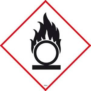 What Do the Hazard Symbols Mean