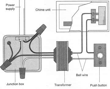 how to install a doorbell with transformer side of how doorbells work