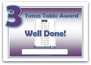 Free Attendance Charts To Print 3 Times Table