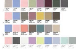 popular bathroom paint colors 2017 bathroom trends 2017 2018