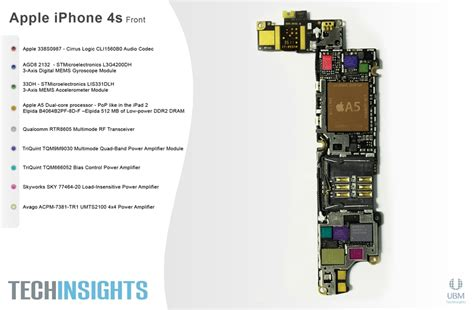 iphone  internal parts diagram automotive parts