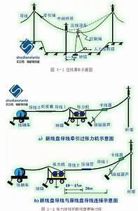 Overhead Transmission Line Tension Line Construction News