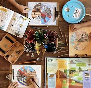 Science Notebooking Homeschool