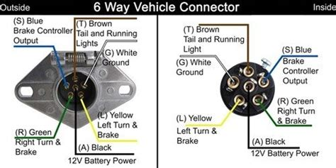 2010 Silverado Trailer Wiring Diagram by Trailer Wiring Diagram For 2004 Silverado Fixya