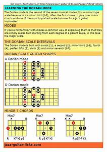 Cheat Sheets With Diagrams And Theory For Guitarists