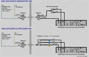 Dish Vip722k Wiring Diagram