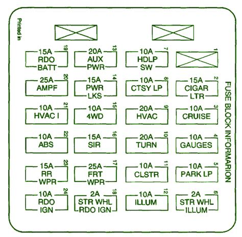 similiar chevy fuse panel diagrams keywords fuse box diagram 300x294 2001 chevrolet trailblazer fuse box diagram