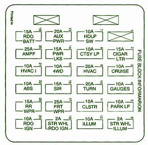 1999 Chevrolet Trailblazer Engine Room Fuse Box Diagram