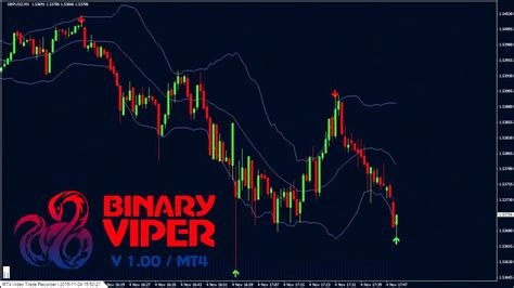 free mt4 free mt4 indicator for binary options and forex binary