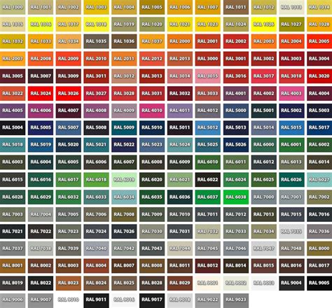 ral color chart pdf shameer ral color