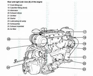 Perkins M92b Marine Diesel Propulsion Engine By Boatdiesel