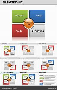 Marketing Mix Keynote Charts  With Images