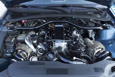 Pontiac Gto Twin Turbo Lsx Mini Tubbed Rwhp