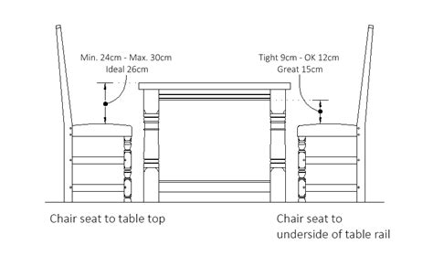 what is table height minimum and maximum workable dining table and chair
