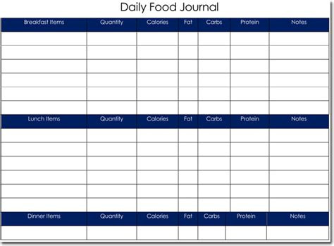 Daily Food Journal Template by Food Diary Log Journal Templates