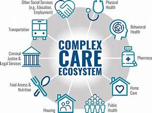 Regional Complex Care Convenings  U2013 National Center