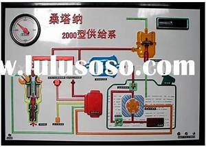 General Circuit Diagram Of Diesel For Sale