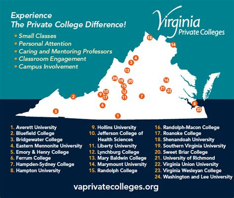 2017 Virginia Private Colleges Tour Week July 2429. Man Woman Signs. Healthy Signs. Artery Signs Of Stroke. Body Language Signs Of Stroke. Back To School Signs. Traits Signs. Bronze Signs Of Stroke. Toenails Signs