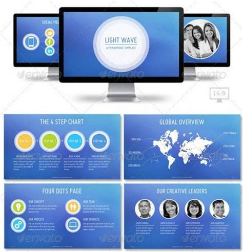Professional Powerpoint Templates Free by Free Professional Powerpoint Templates Business Plan