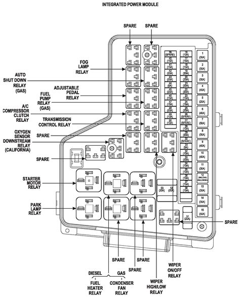 05 Dodge Neon Fuse Box by 03 Neon Fuse Box Wiring Diagram Database