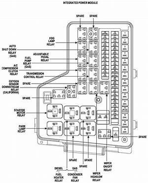 1999 Dodge Ram 2500 Laramie Slt Wiring Diagram Wiring Diagram Explained Explained Led Illumina It