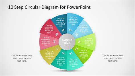 step circular diagram style  powerpoint slidemodel