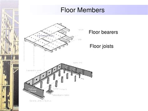 Floor Joist Spacing Requirements by Using Span Tables As1684 2