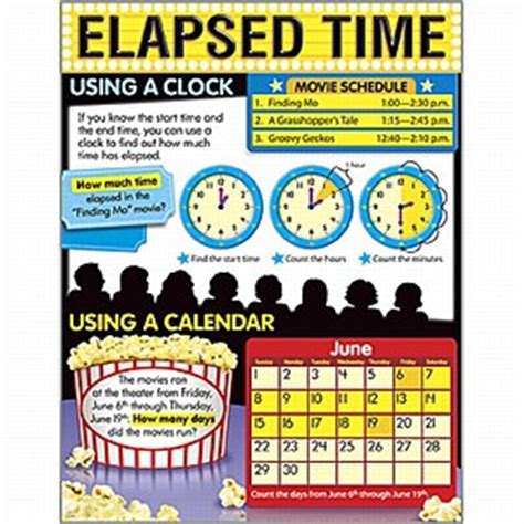 elapsed time poster math stuff
